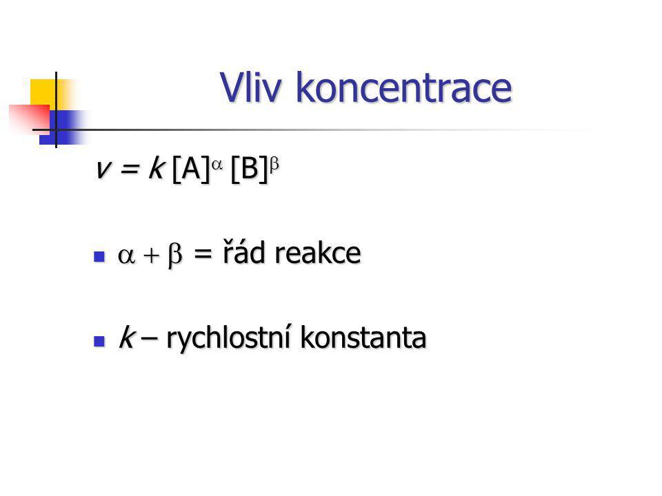 Vliv koncentrace v = k [A]a [B]b a + b = řád reakce